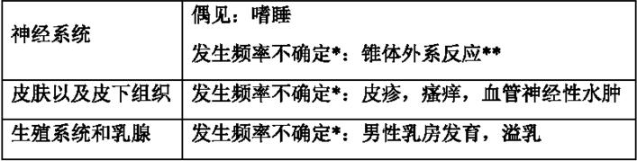 酒石酸西尼必利片(希笛尼)